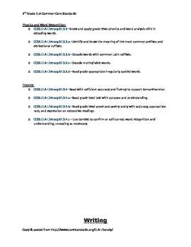 3rd Grade Common Core ELA Checklist
