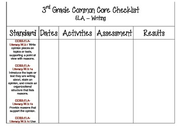 3rd Grade Common Core Checklist - ELA