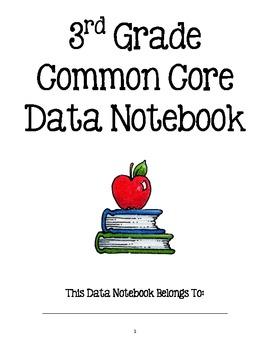 3rd Grade Common Core Data Notebook
