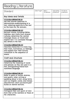 3rd Grade Common Core ELA Checklist for Differentiation and RTI