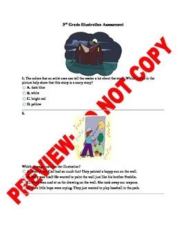 3rd Grade Common Core ELA Illustration Assessment/Activity