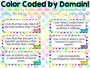 "3rd Grade Common Core ELA & Math ""I Can"" Statements (Polka)"