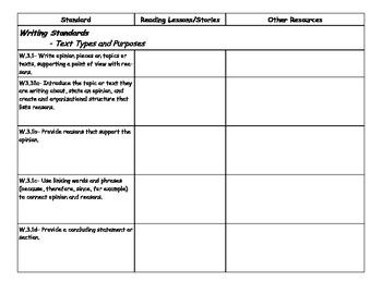 3rd Grade Common Core ELA Outline
