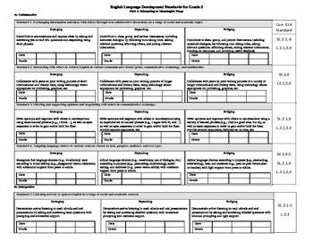 3rd Grade Common Core ELD Monitoring Portfolio/Folder Template