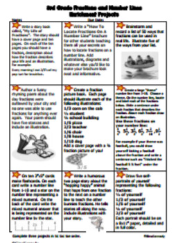 3rd Grade Fractions And Number Lines Projects, Plus Vocabulary Handout