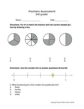 3rd Grade Common Core Fractions Assessment