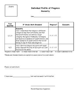 3rd Grade Common Core Geometry Assessment