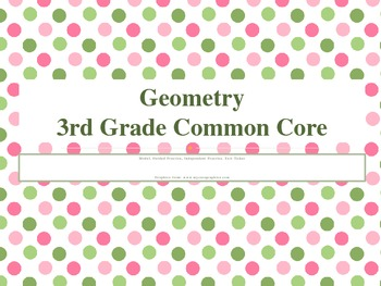 3rd Grade Common Core Geometry Review