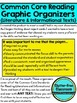 3rd Grade Common Core Graphic Organizers Reading:Literature & Informational Text