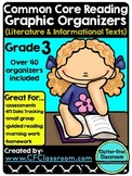 3rd Grade Common Core Graphic Organizers Reading:Literatur
