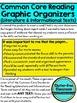 3rd Grade Common Core Graphic Organizers Reading:Literatur
