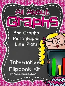 3rd Grade Common Core- Graphs Interactive Flipbook-Activity/Assessment