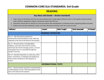 3rd Grade Common Core ELA Guide - Align to Curriculum