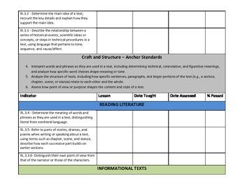 3rd Grade Common Core ELA Guide - Align to Curriculum