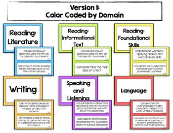 "3rd Grade Common Core ""I CAN"" Statements - ELA/Math BUNDLE"