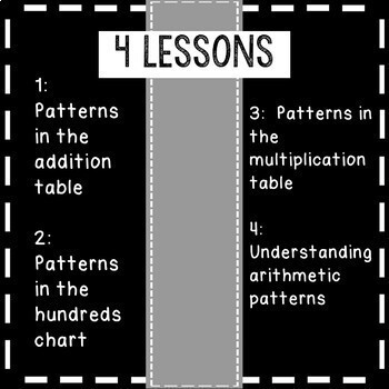 Arithmetic Patterns Math Unit 3rd Grade Common Core