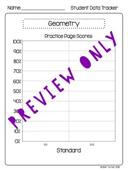3rd Grade Common Core Math Assessments - Geometry