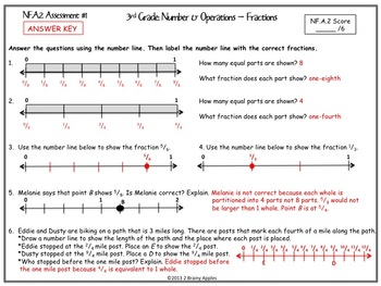 Number & Operations, Fractions, Math 3rd Grade