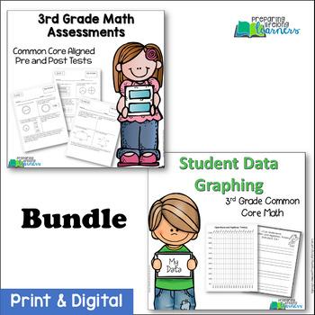 3rd Grade Common Core Math Assessments & Student Data Grap