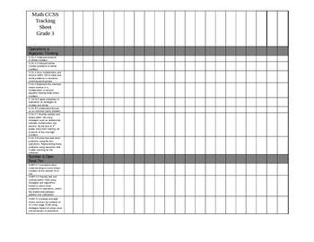 3rd Grade Common Core Math Data Tracking Sheet