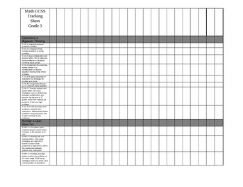 3rd Grade Common Core Math Data Tracking Sheet
