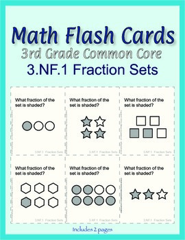 3rd Grade Common Core Math Flash Cards, 3.NF.1 Fraction Sets