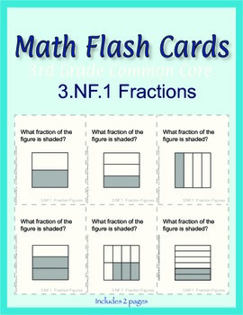 3rd Grade Common Core Math Flash Cards, 3.NF.1 Fractions