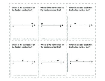 3rd Grade Common Core Math Flash Cards, 3.NF.2.a.b Fraction Number Lines