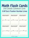 3rd Grade Common Core Math Flash Cards, 3.NF.2.a.b Fractio