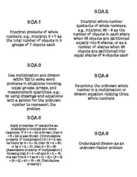 3rd Grade Common Core Math Description Labels for Folders