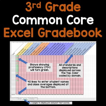 3rd Grade Common Core Math Grade Book