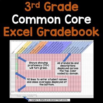 3rd Grade Common Core Math Grade Book