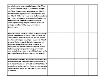 3rd Grade Common Core Math Guide - Align to Curriculum