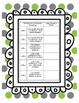 """3rd Grade Common Core Math """"I Can"""" Data Sheets"""