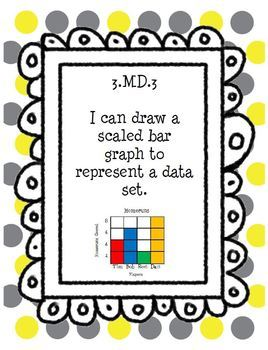 """3rd Grade Common Core Math """"I Can"""" Posters - Vertical Version"""