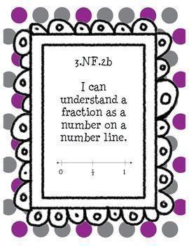 "3rd Grade Common Core Math ""I Can"" Posters - Vertical Version"