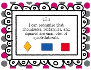 """3rd Grade Common Core Math """"I Can"""" Posters - Horizontal Version"""