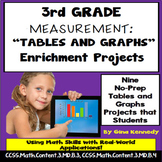 3rd Grade Data, Tables and Graphs Enrichment Projects