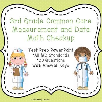 3rd Grade Math Review PowerPoint - Common Core Measurement