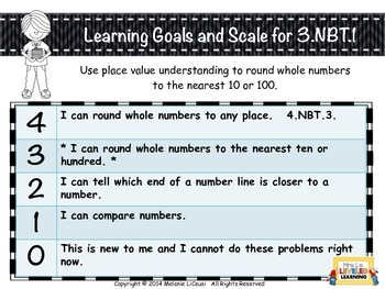 3rd Grade Common Core Math Posters (3.NBT.1-3) with Marzano Scales