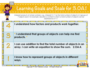 3rd Grade Common Core Math Posters with Marzano Scales