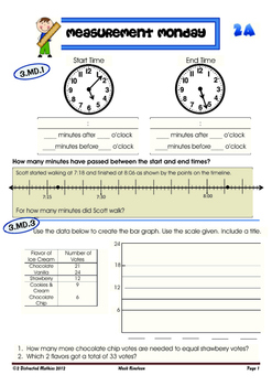3rd Grade Common Core Math Review:  Bundled 3rd 9 Weeks