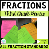 Fractions Review for 3rd Grade - Common Core