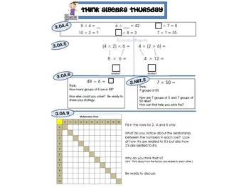 3rd Grade Common Core Math Review:  Think Algebra Thursday   3rd 9 Weeks