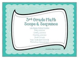 3rd Grade Common Core- Math Scope & Sequence- UPDATED!!