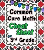 3rd Grade Common Core Math Standards CHEAT SHEET
