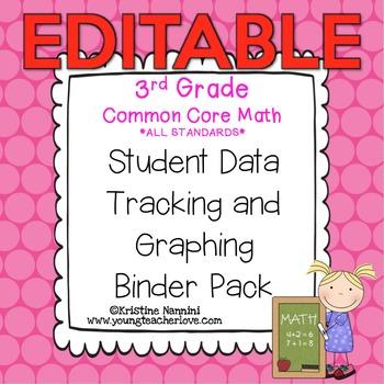 Editable Student Data Tracking Binder Student Data Binder 3rd Grade Math