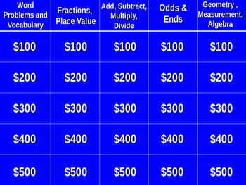 3rd Grade Common Core End of Year Math Test Prep Jeopardy