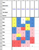 3rd Grade Common Core Math Tracking Sheet with Scales - Excel