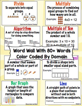 Math Word Wall  - 3rd Grade